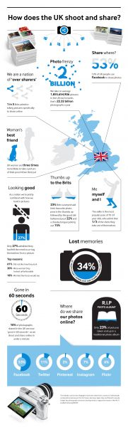 Samsung-Infographic-UK