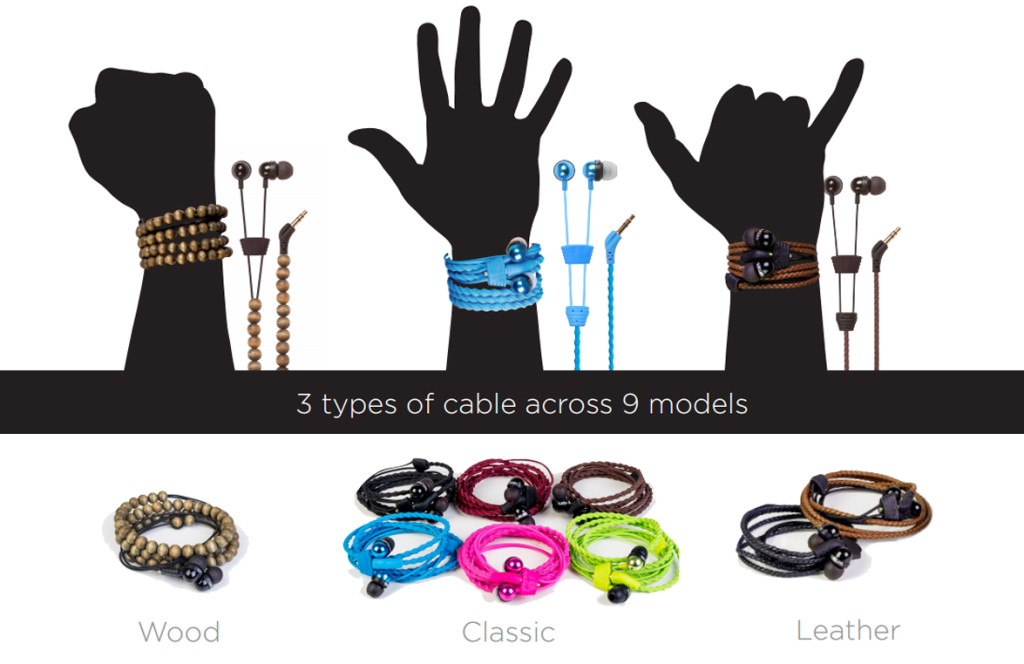 3cables