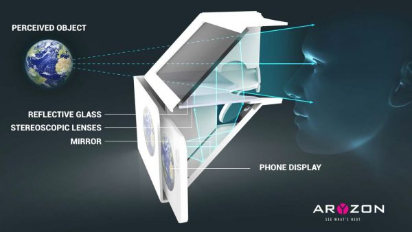 aryzon augmented reality headset cardboard